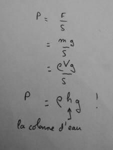 Calcul pour exprimer la colonne d'eau